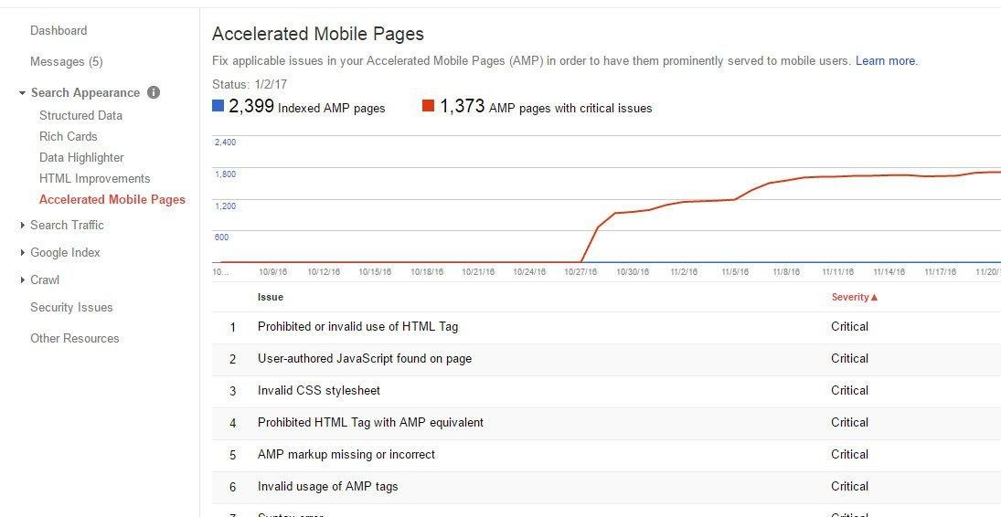 google webmaster AMP error