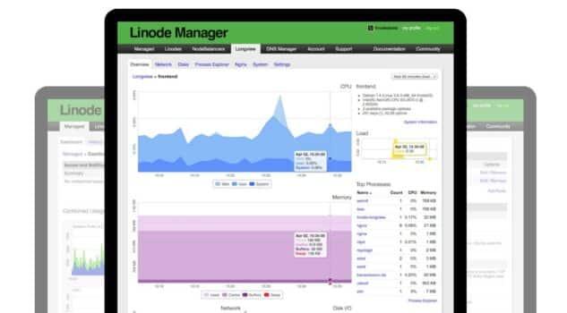 Linode Cloud Hosting Review