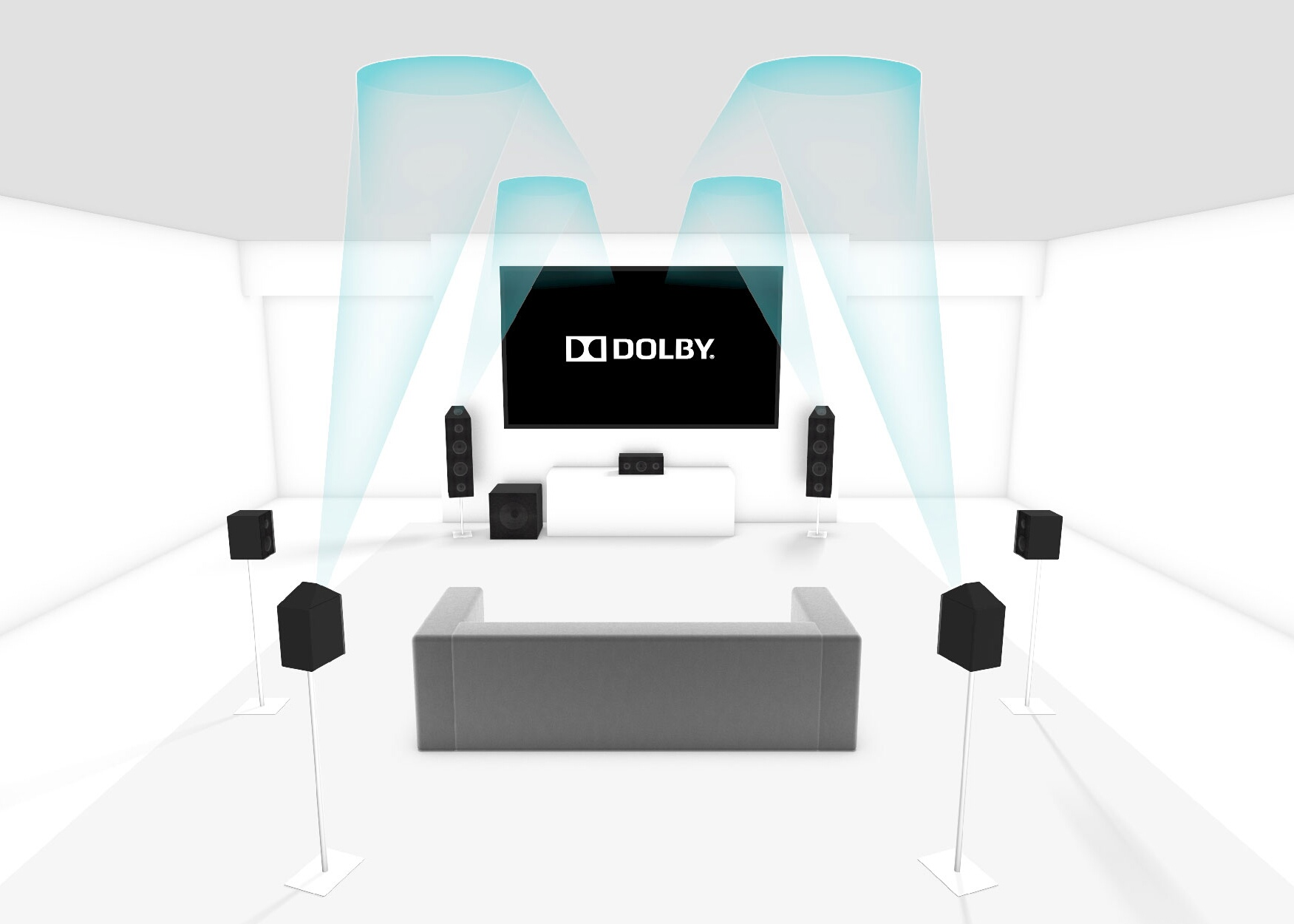 Dolby Atmos upfiring speakers setup